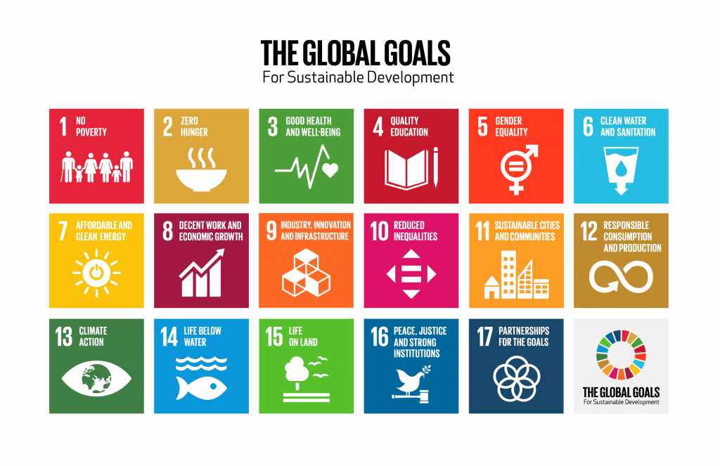 Global Goals 17 icons